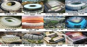 Brazil 2014 World Cup All Stadium