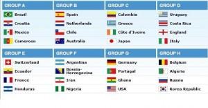 grupe world cup brazilia
